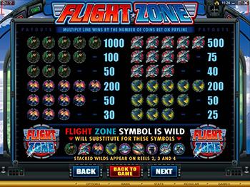 Flight Zone Video Slot Paytables